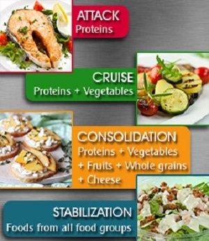 dukan-diet-menu